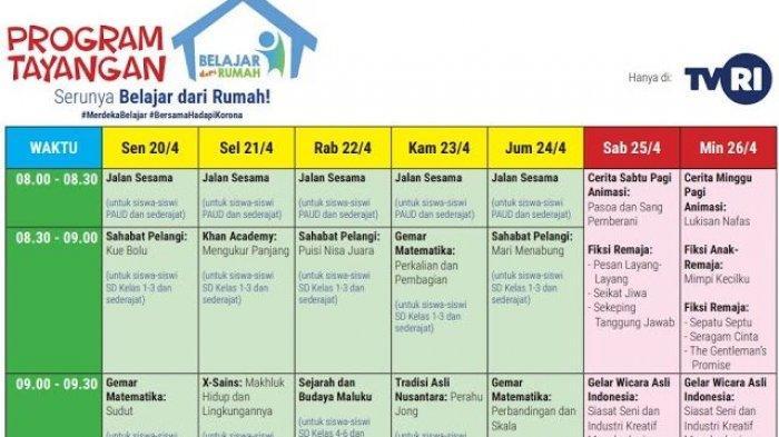 Kunci Jawaban Tvri 23 April 2020 Materi Soal Sd Kelas 4 6 Tradisi Asli Nusantara Perahu Jong Surya Malang