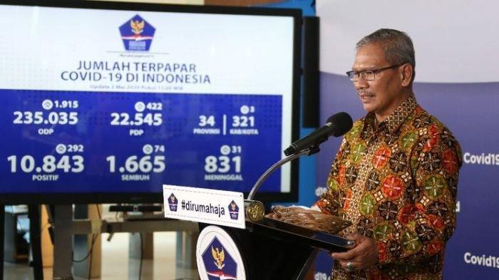 UPDATE Pasien Virus Corona di Indonesia 5 Mei 2020 Total 12071 Orang, Sembuh 2197, Meninggal 872