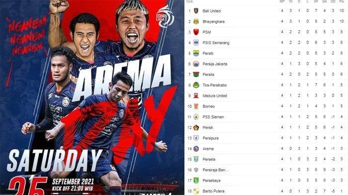 Klasemen Liga 1 2021 dan Jadwal Arema FC Pekan Ini, Singo Edan Harus Hadapi Persipura & Persela