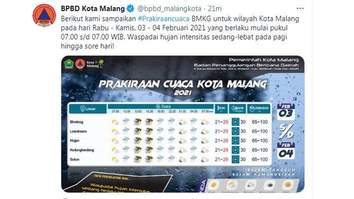 Prakiraan cuaca malang, Rabu 3 Februari 2021