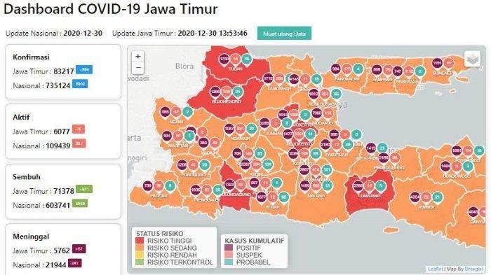 Daftar Zona Merah Jatim Hari Ini Kamis 31 Desember 2020: Tulungagung, Kota Malang, Madiun, Lumajang