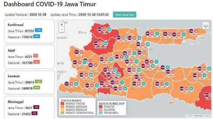 Daftar Zona Merah Jatim Hari Ini Senin 28 Desember 2020: Kota Malang, Banyuwangi, Tulungagung, Tuban