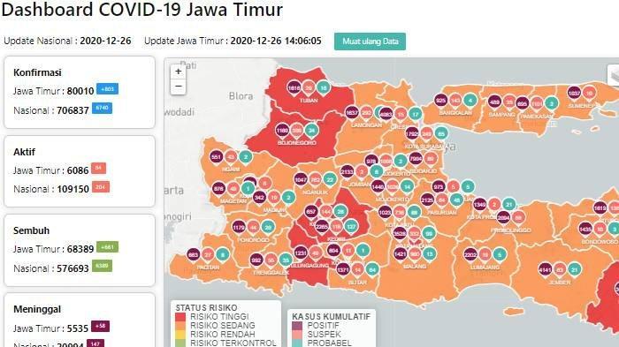 Daftar Zona Merah Jatim Hari Ini Sabtu 26 Desember 2020: Kota Malang, Tuban, Tulungagung, Banyuwangi