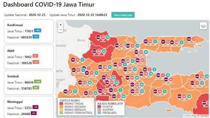 Daftar Zona Merah Jatim Hari Ini Rabu 23 Desember 2020: Kota Malang, Bojonegoro, Kediri, Tulungagung