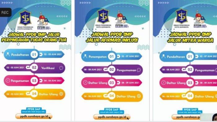 Jadwal Lengkap PPDB SMP Surabaya 2021 Mulai 2 Juni 2021 sampai 19 Juni 2021