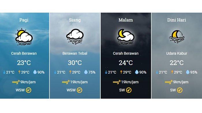Ramalan Cuaca BMKG Kota Malang, Kota Batu & Surabaya Jumat 29 Maret 2019, Cuaca Cerah Sepanjang Hari
