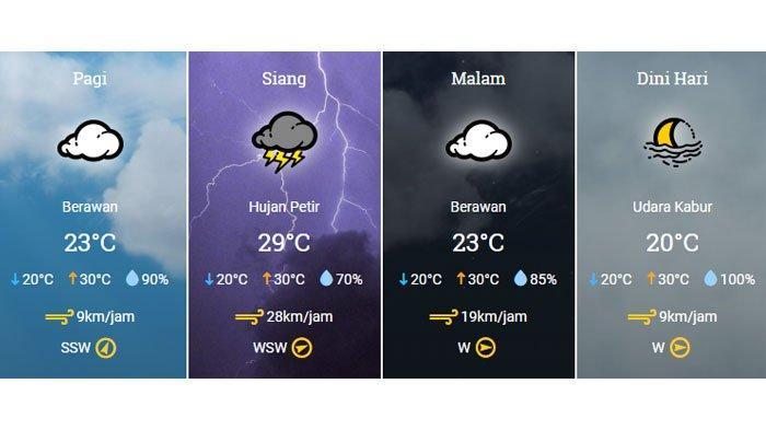 Waspadai Perubahan Cuaca Mendadak di Kota Malang, Ini Ramalan Cuaca Selasa 19 Maret 2019