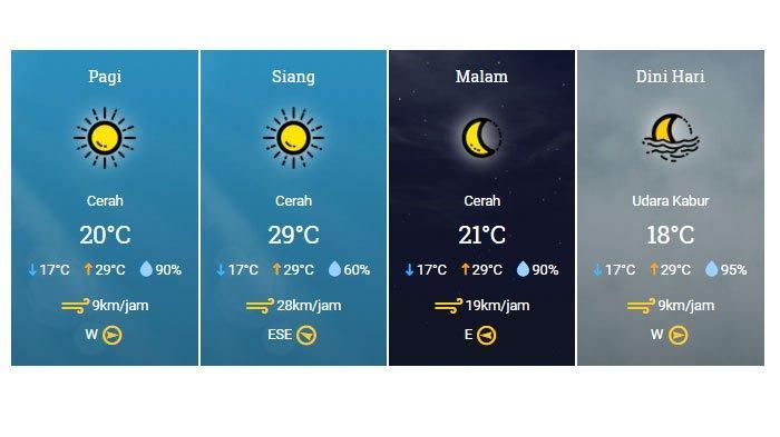 Ramalan Cuaca Kota Malang, Rabu 10 Juli 2019, Suhu Siang Hari Mencapai 29 Derajat