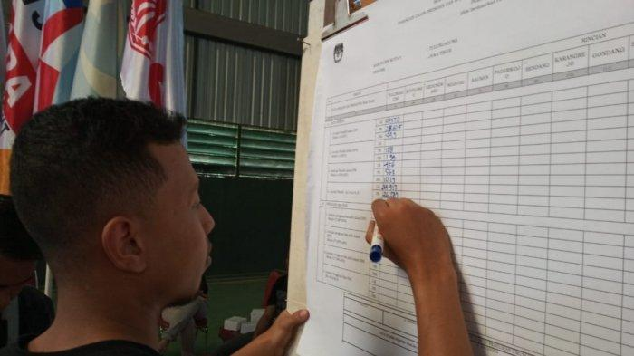 Ahmad Dhani Diprediksi Tidak Lolos Ke Senayan, Jumlah Suara Kalah Dari Caleg Incumbent Dapil Jatim I