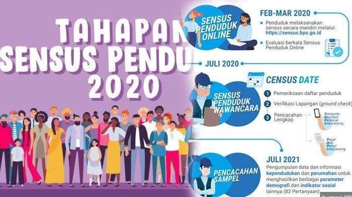 Cara Ikut Sensus Penduduk Online Indonesia 2020, Mulai 15 Februari - 31 Maret, Gak Perlu Ribet Lagi