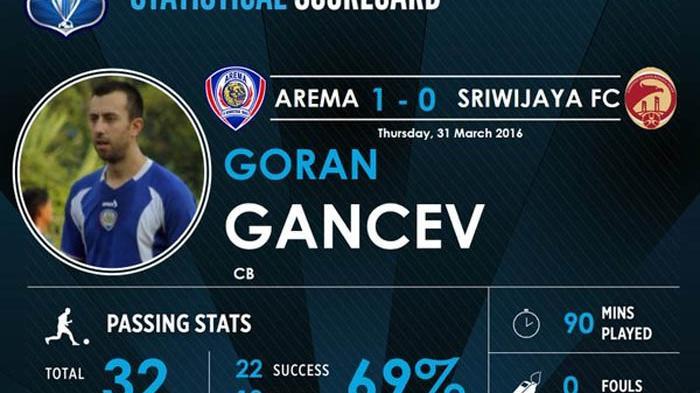 statistik-goran-gancev_20160401_191353.jpg