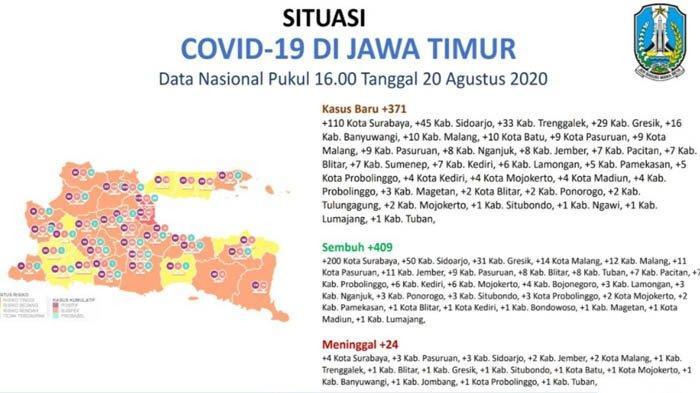UPDATE Virus Corona di Surabaya 20 Agustus 2020, Surabaya Jadi Zona Merah Lagi, Hari Ini 110 Positif