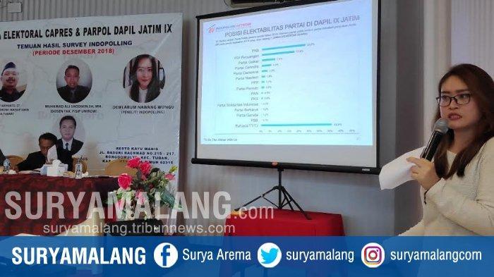 Indopolling Network: PKB, PDI-P, dan Golkar Elektoralnya Tertinggi Di Dapil IX Jatim