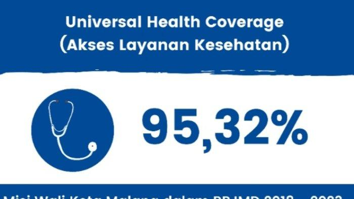 Universal Health Coverage (UHC).