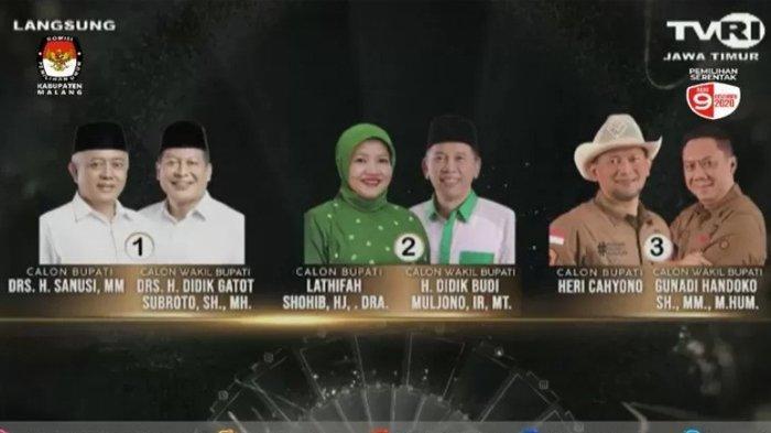 Update Hasil Real Count Pilkada Malang 2020 Minggu 13 Desember: Sanusi 45% Lathifah 42,8% Heri 12,2%