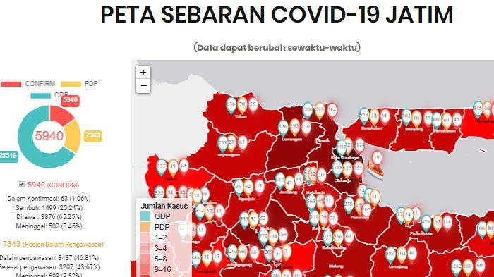Update Virus Corona Malang & Jatim 7 Juni 2020: Ada 10 Pasien Covid-19 Baru Dari Kabupaten Malang