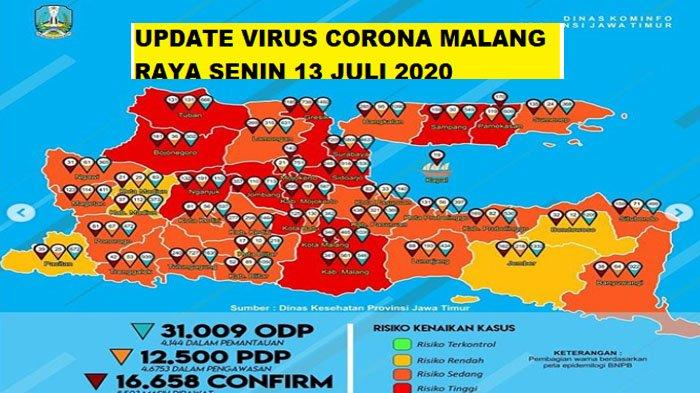 Update Virus Corona Malang Raya dan Jatim Senin 13 Juli 2020: Bertambah 28 Pasien Covid-19 Baru
