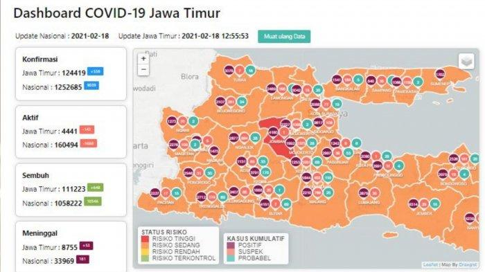 Zona Merah Jawa Timur Jumat 19 Februari 2021: Tersisa Kabupaten Jombang dan Zona Oranye Bertambah