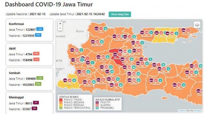 Zona Merah Jawa Timur Selasa 16 Februari 2021, Hanya Ada 2 Daerah: Kabupaten Jombang dan Kota Madiun
