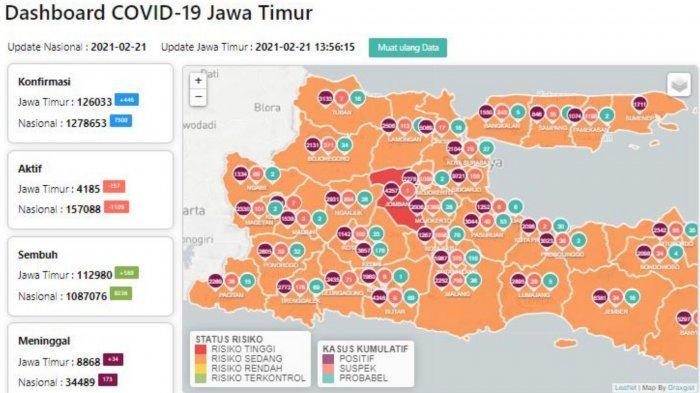 Zona Merah Jawa Timur Senin 22 Februari 2021: Tersisa Jombang, Zona Kuning Nihil & Zona Oranye Naik