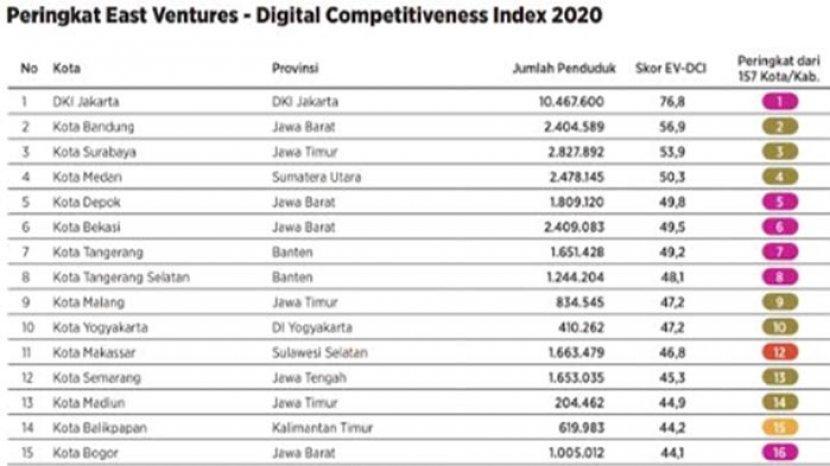 industri-ekonomi-digital-kota-malang.jpg