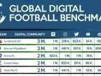 arema-fc-masuk-daftar-100-besar-klub-paling-populer-di-dunia-versi-result-sports.jpg