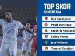 carlos-fortes-mulai-masuk-dalam-daftar-top-skor-liga-1-2021.jpg