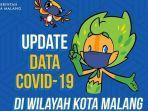 cover-update-covid-19-kota-malang-di-laman-instagram-pemkot-malang.jpg