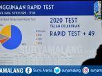 data-rapid-test-jatim.jpg