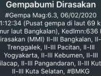 gempa-berkekuatan-63-sr-mengguncang-laut-bangkalan-kamis-622020.jpg