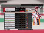 hasil-fp3-motogp-italia-2018_20180602_171403.jpg