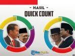 hasil-pilpres-2019-quick-count.jpg