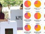 ilustrasi-warga-menyalurkan-hak-suaranya-di-pemilu-kolase-real-count-hasil-pilkada-malang-dan-jatim.jpg