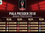 pembagian-grup-piala-presiden_20180116_084002.jpg