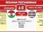 pertandingan-putaran-pertama-piala-dunia-antara-hungaria-vs-hindia-belanda-5-juni-1938.jpg