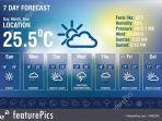ramalan-cuaca-bmkg-kota-malang-batu-dan-surabaya-rabu-3-april-2019-hujan-deras.jpg