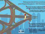 rekayasa-arus-lalu-lintas-di-persimpangan-jalan-mayjen-sungkono-surabaya_20181023_083240.jpg