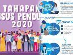 sensus-penduduk-online-indonesia-2020.jpg