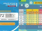 update-virus-corona-di-malang-jatim-selasa-19-mei-2020-bertambah-2-orang-dari-kabupaten-malang.jpg