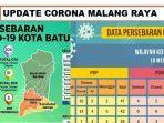 update-virus-corona-di-malang-raya-jatim-hari-ini-12-mei-2020-total-covid-19-ada-77-sembuh-26.jpg