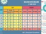 update-virus-corona-malang-raya-dan-jawa-timur-kamis-18-juni-2020-ada-306-pasien-covid-19-sembuh-99.jpg