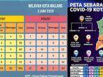 update-virus-corona-malang-raya-jatim-kamis-4-juni-2020-jumlah-pasien-covid-19-178-sembuh-53.jpg