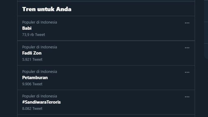 Babi menjadi trending topic Indonesia nomor 1 di media sosial Twitter.