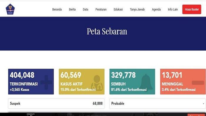 UPDATE Sebaran Virus Corona Indonesia Kamis (29/10/2020): DKI Catat 713 Kasus Baru dan 1.078 Sembuh