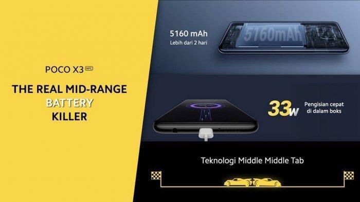 Daftar Harga HP Xiaomi Terbaru Desember 2020: Poco X3 NFC Rp 3 Jutaan, Mi 10 Rp 9,5 Jutaan