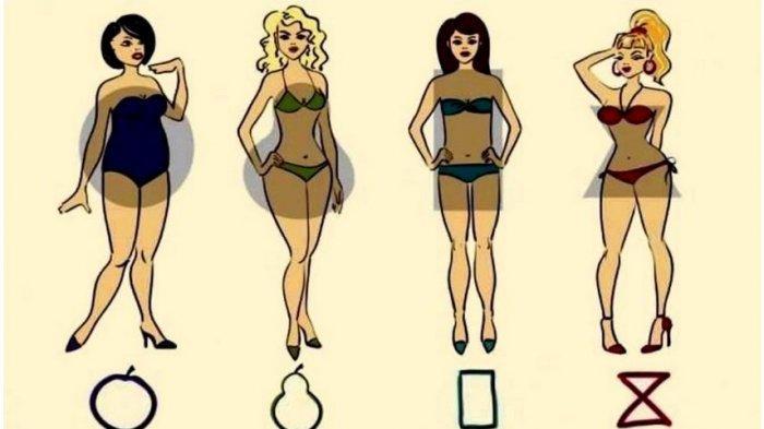 Tes Kepribadian: Bentuk Tubuhmu Ungkap Karakter Sejatimu