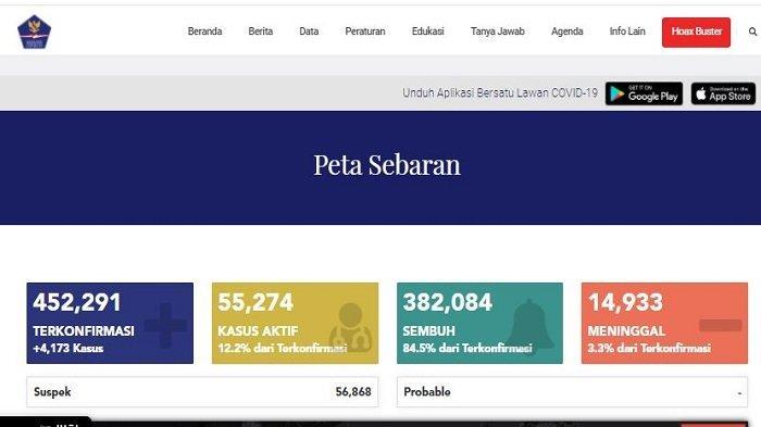 UPDATE Sebaran Virus Corona Indonesia Kamis (12/11/2020): DKI Catat 831 Kasus Baru dan 1.054 Sembuh