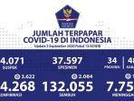 data-kasus-corona-di-indonesia-kamis-392020.jpg
