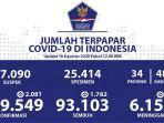 data-kasus-corona-di-indonesia-minggu-1682020.jpg