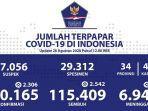 data-kasus-corona-di-indonesia-rabu-2682020.jpg